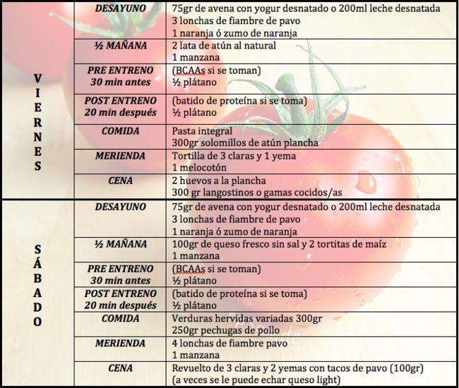 Dieta de definici n for Dieta definicion