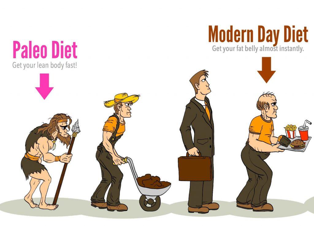 Dieta paleolítica para ganar peso