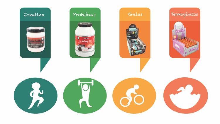musculacion para principiantes full body dieta suplementacion